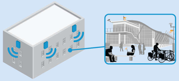 How a Wireless Network Works